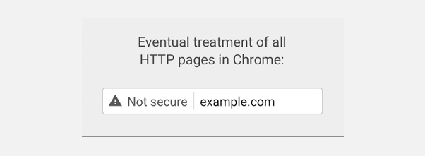 website-without-https
